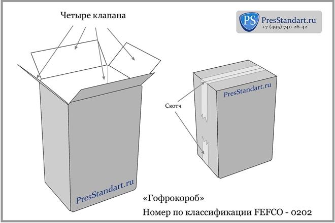 m ГОФРОКОРОБ_Fefco_0202